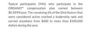 Organo gold income disclosure statement