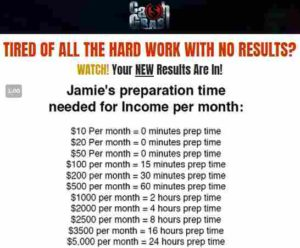 Cash Grab preparation graph