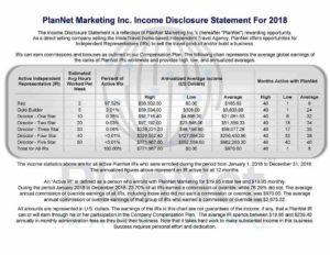 Income disclosure statement 2018 inteletravel