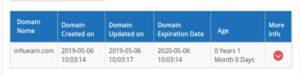 InfluEarn domain age