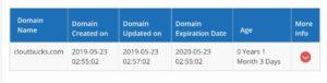 Cloutbucks.com domain age